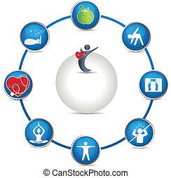 Un brillante círculo de salud
