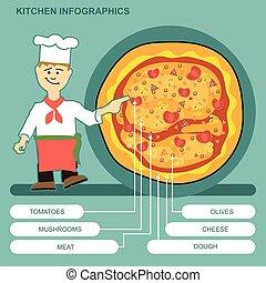 Un cocinero con pizza presentando ingred