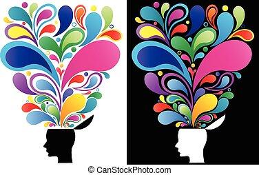 Un concepto de mente creativa