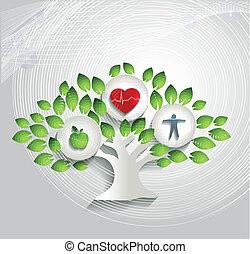 Un concepto humano saludable, árboles y símbolos de salud
