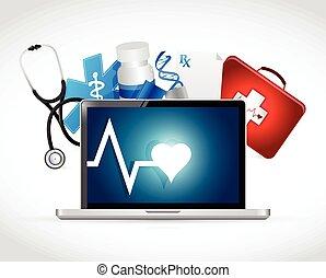 Un concepto médico computarizado