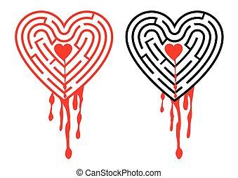 Un corazón sangrante