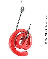 Un correo de Phishing. 3D