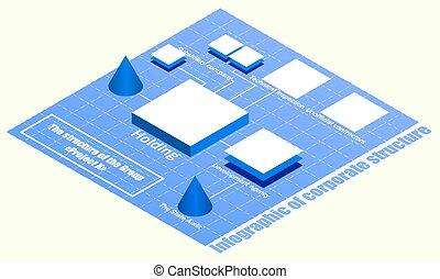 Un diagrama de la estructura de la empresa