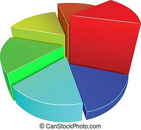 Un diagrama de pastel de color aislado en el fondo blanco.