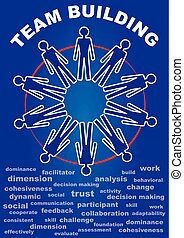 Un folleto de presentación del equipo. Volador con gente en círculo, términos de trabajo en equipo. Línea blanca sobre fondo azul oscuro. Material de acompañamiento para la enseñanza, educación, entrenamiento