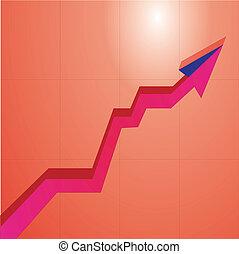 Un gráfico de crecimiento