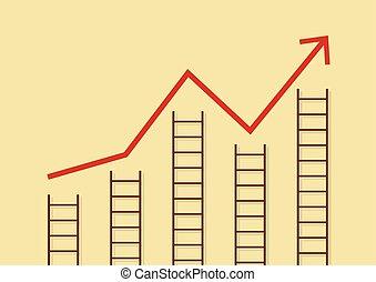 Un gráfico de crecimiento con escaleras