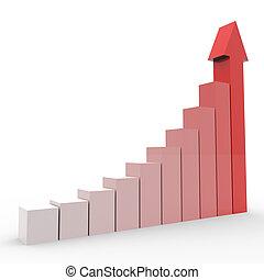 Un gráfico de negocios con una flecha roja.