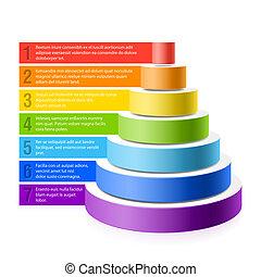 Un gráfico de pirámides