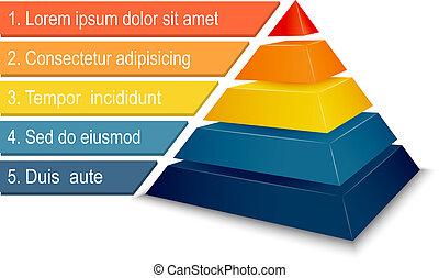 Un gráfico de pirámides para infligidos
