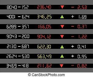 Un gran panel de exhibiciones de valores diarios y citas durante el período económico normal.