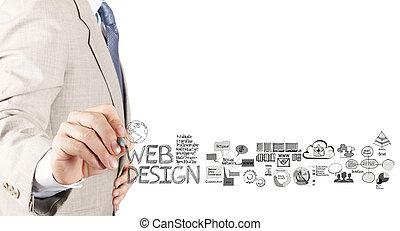 Un hombre de negocios dibujando un diagrama de diseño web como concepto