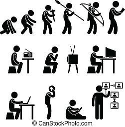 Un pictograma de evolución humana