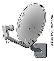 Un plato satelital