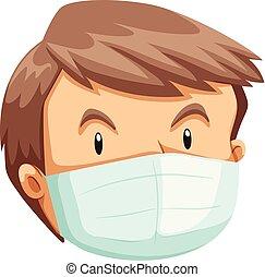 Una cara de hombre con una máscara