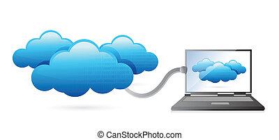 Una computadora portátil conectada con nubes