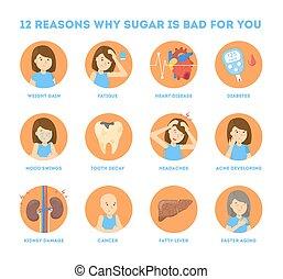 Una gran información de por qué demasiada azúcar es mala para ti.