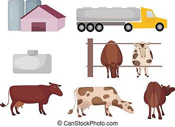 Una granja de leche