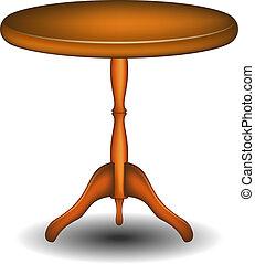 Una mesa redonda