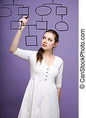 Una mujer dibujando cartas de flujo, concepto de proceso de negocios