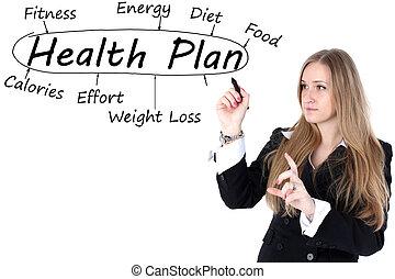 Una mujer dibujando un plan de salud