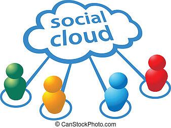 Una nube de medios sociales que componen conexiones a la gente