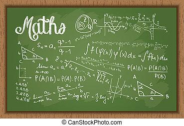 Una pizarra con fórmulas de matemáticas