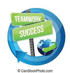 Una señal de éxito en equipo