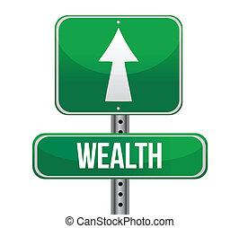 Una señal de carretera con la palabra Wealth