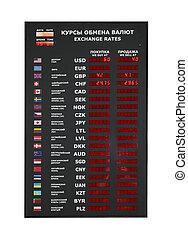 Una tabla de indicadores con un tipo de cambio