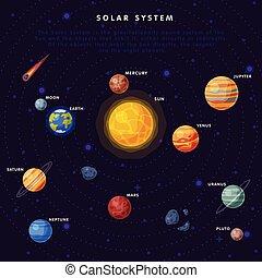 urano, plutón, saturno, solar, galaxia, esquema, mercurio, universo, júpiter, ilustración, tierra, planetas, venus, sistema, marte, luna, neptuno, vector