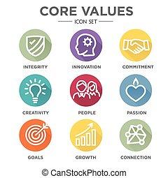 Valores básicos alrededor de multicolor
