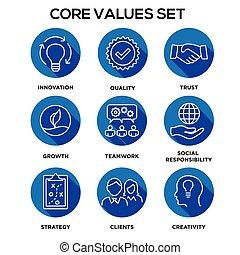Valores centrales - Misión, ícono de valor integridad conjunto con visión, honestidad, pasión y colaboración como objetivo o foco