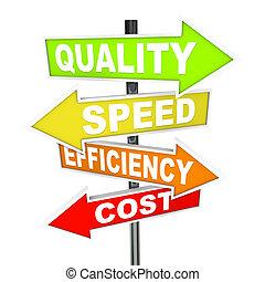 Varias señales de flechas coloridas apuntan en diferentes direcciones que representan diferentes prioridades en la gestión de los procesos de producción: calidad, velocidad, eficiencia y costo