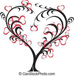 Vector, árbol del amor