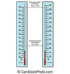 vector, aislado, clínico, plano de fondo, termómetro, blanco