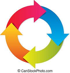 Vector colorido ciclo de vida