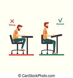 Vector correcto, cabeza incorrecta sentada en el escritorio