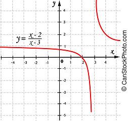 vector, función, gráfico