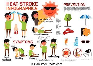 vector, gráfico, illustration., golpe, detalle, síntomas, infographics., advertencia, disease., calor, prevención