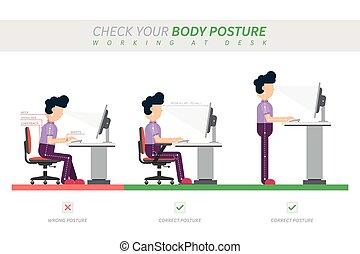 vector, ilustración, sentado, postura, ergonómico, escritorio, plano