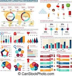 vector, malsano, estilo de vida, nutrición, infographics