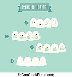 vector, ortodóntico, diente, fierros, tratamiento