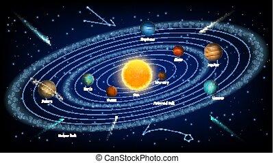 vector, sistema, realista, solar, ilustración, concepto