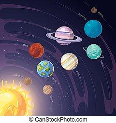 Vector sistema solar con mercurio, venus, tierra, Marte, Júpiter, Saturno, Urano, planetas neptunos