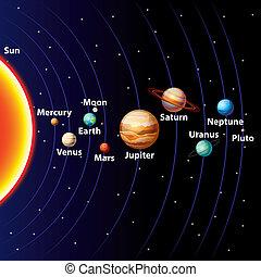 vector, solar, colorido, plano de fondo, sistema