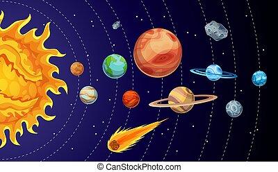 venus, sistema, asteroid., solar, pequeño, astronómico, cometa, planets., júpiter, saturno, astronomía, space., tierra, observatorio, sol, marte, mercurio, órbitas, caricatura, rotación, urano, planet., neptuno, galaxia