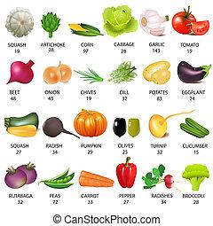 Verdura con calorías en blanco