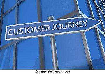 Viaje de clientes